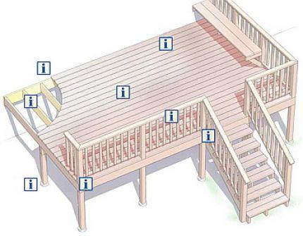 sdi floor deck design manual pdf