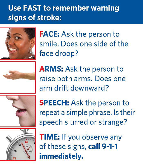 Health and Safety Alert- Stroke Awareness | Nationalsafety ...