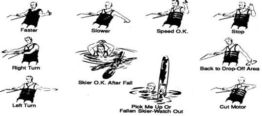 Safety Alert Water Safety Awareness And Tips