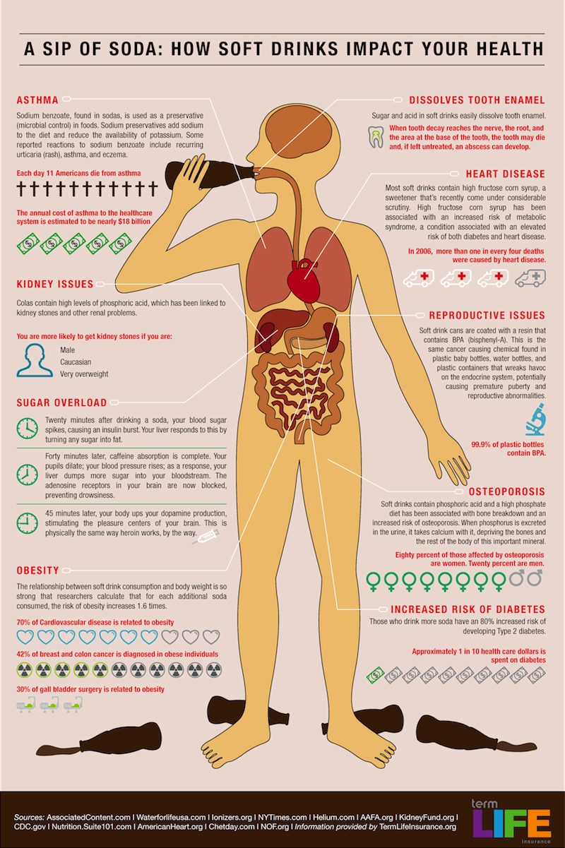 why you shouldn t do coke