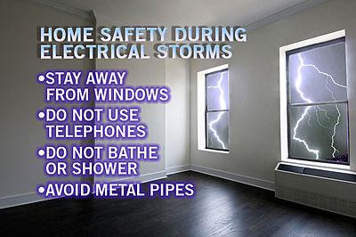 Severe Weather Awareness – Lightning Dangers ...