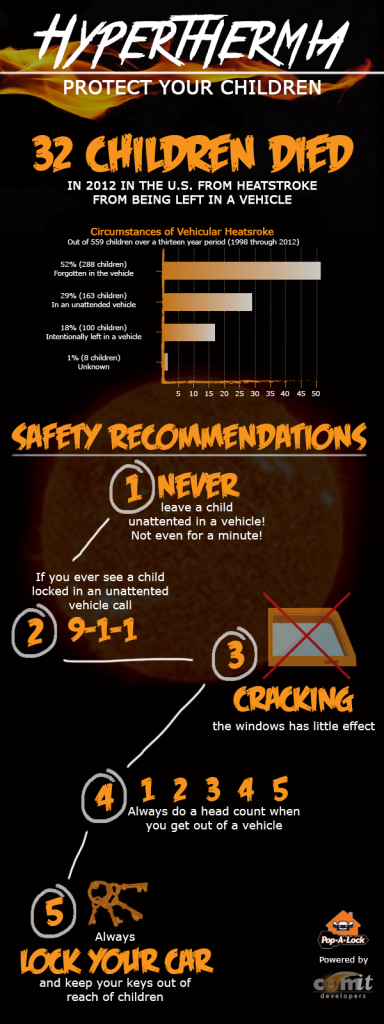 hyperthermia-protect-your-children_51881470b0674