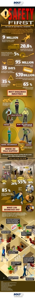 Falls Infographic