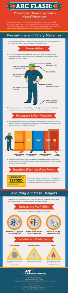 arc-flash-safety