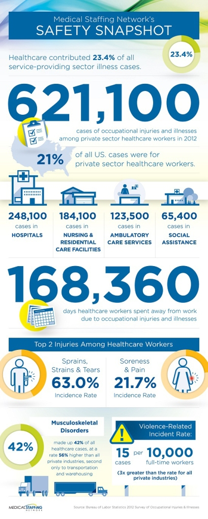 HealthCare_infographic