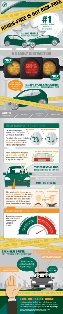 Hands-Free-Inforgraphic