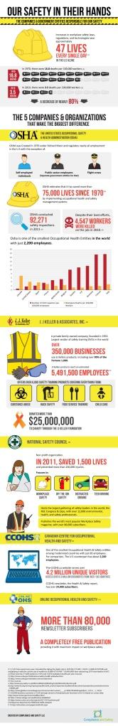cs-infographic