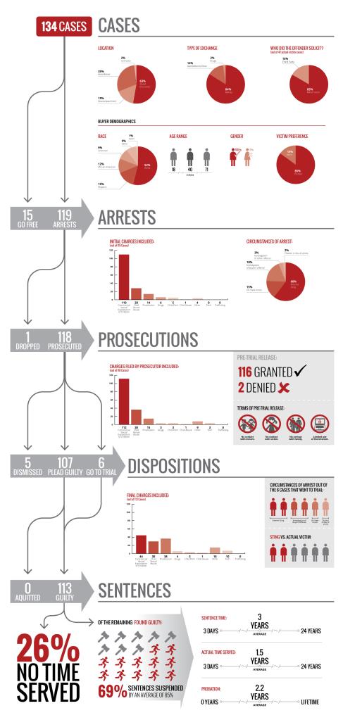 infographic_v2