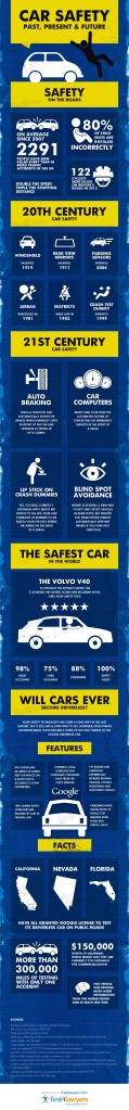 Car-safety-past-present-future-infographic