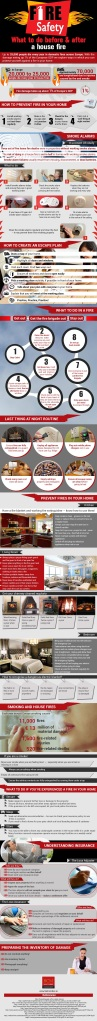 Fire-Safety-in-the-Home-infographic