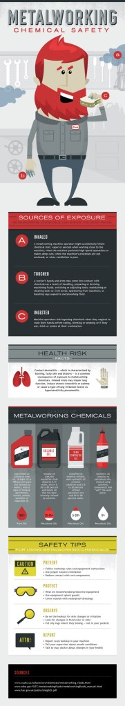 metalworking_chemical_safety