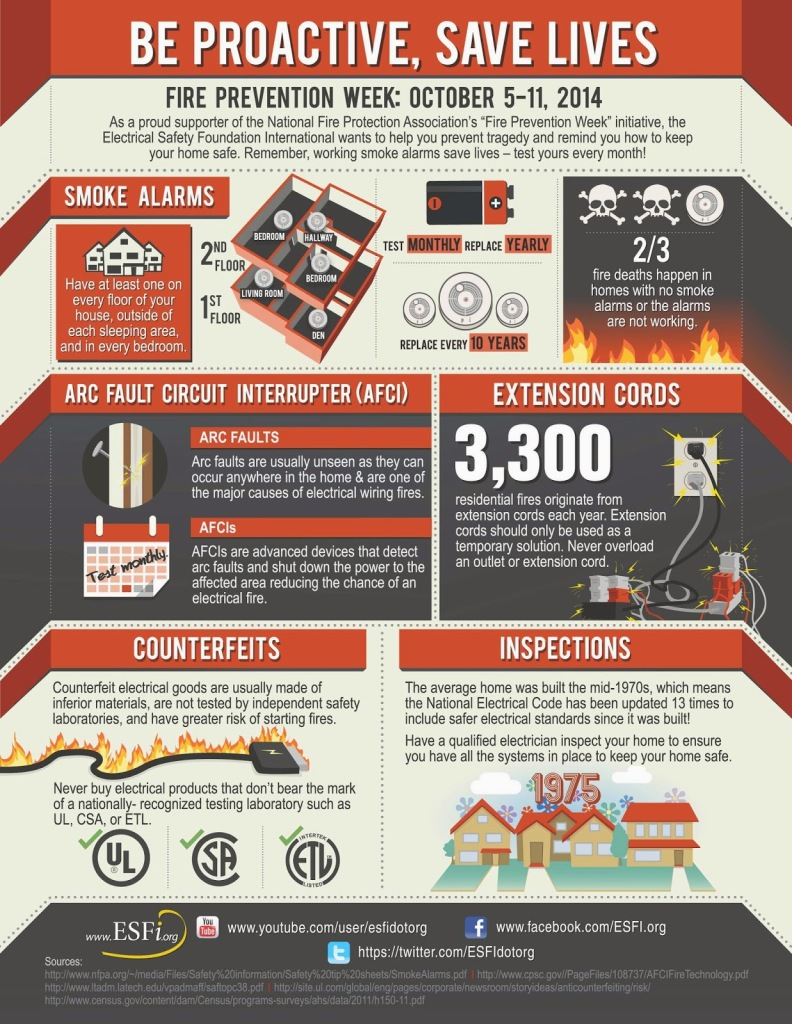 FPW2014_Infographic