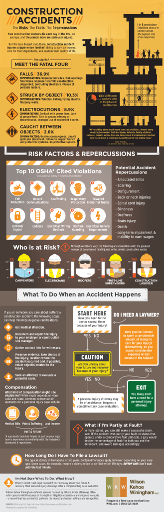 ConstructionInfographic_900