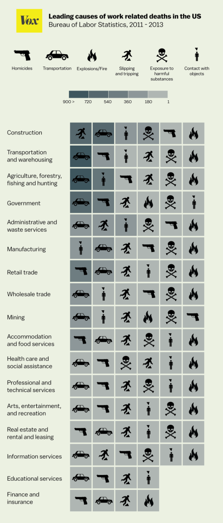 Death_chart_by_industry-01__1_.0