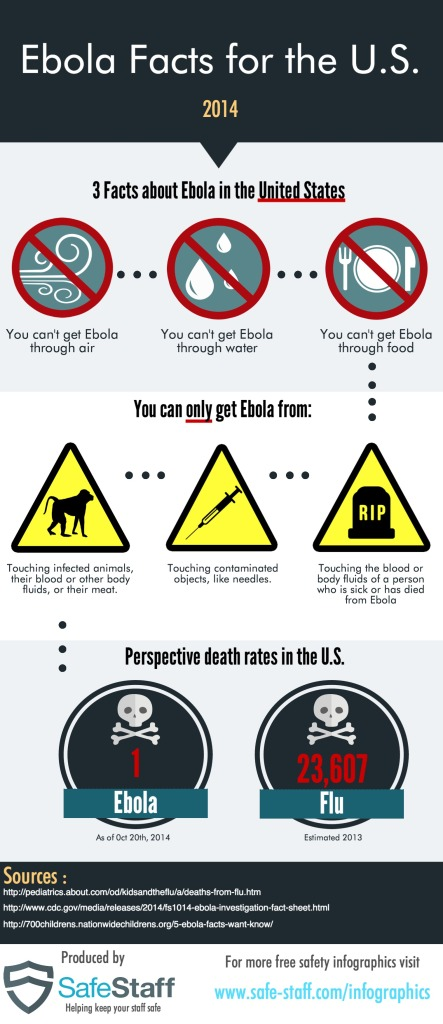Ebola-facts-for-the-US