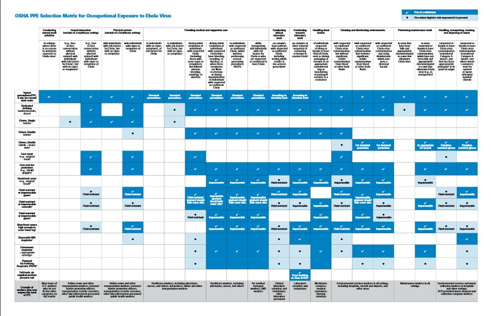Ebola_Chart