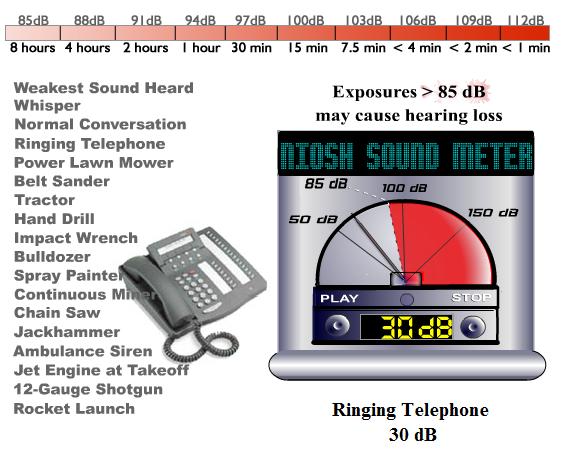Sound_Meter