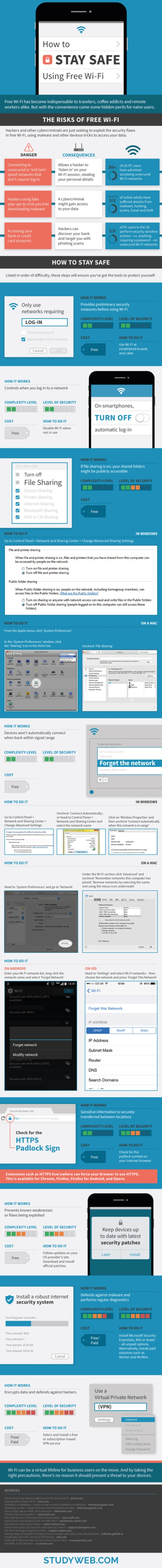 how-to-stay-safe-using-free-wifi