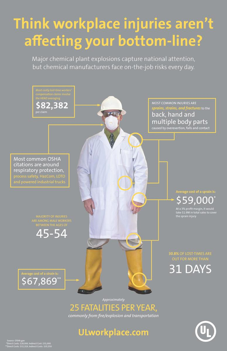 Industry Infographic-Chemical_0
