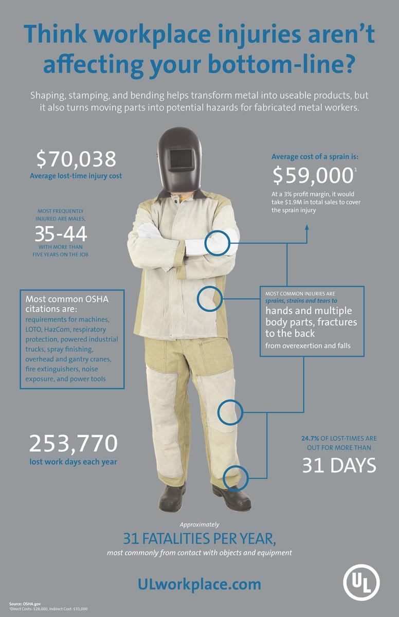 Industry Infographic-Fabricated Metal_0