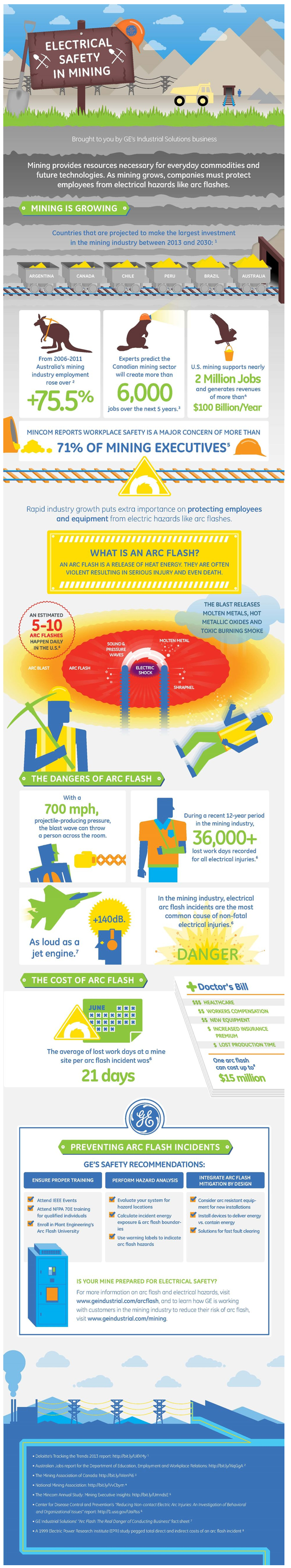 INFOGRAPHIC-Electrical-Safety-in-Mining
