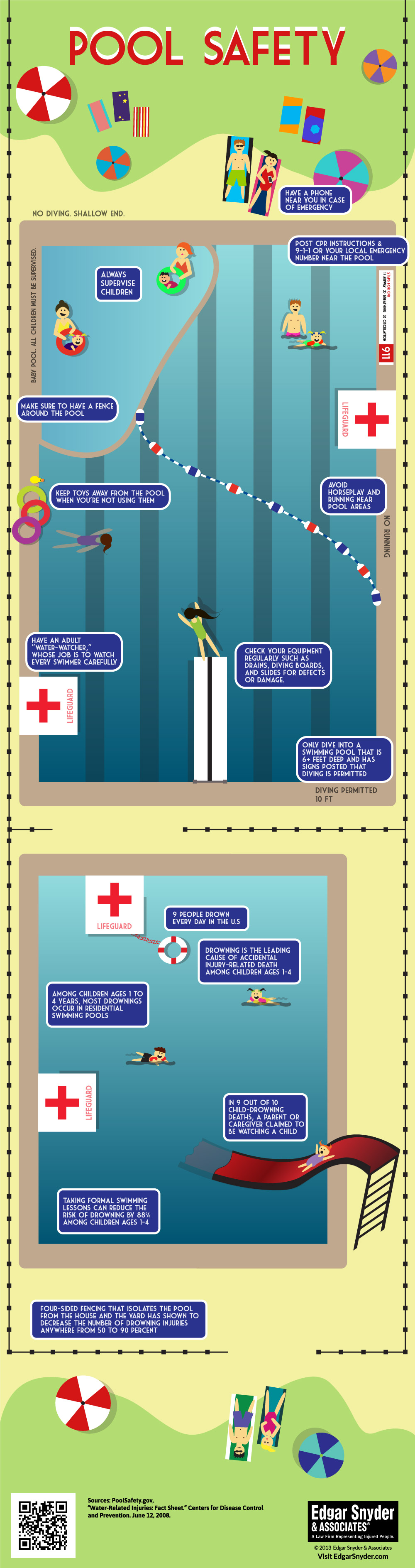 pool-safety-infographic