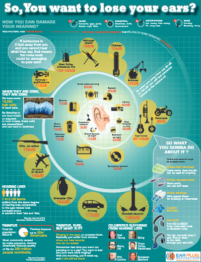 Hearing_Infographic