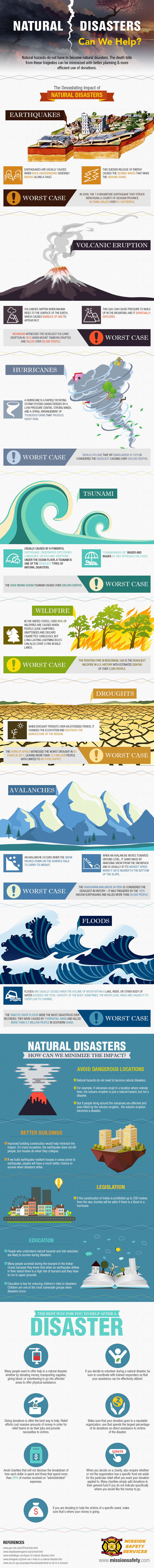 natural-disasters-can-we-help-infographic