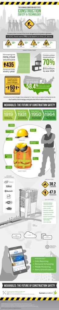ConstructionSafety-Infographic