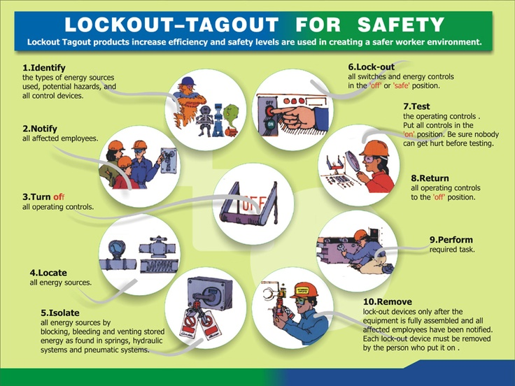 Lockout_Infographic