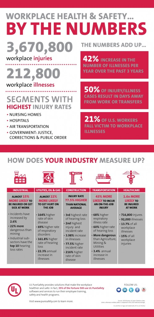 Workplace-Health-and-Safety-Infographic3-498x1024