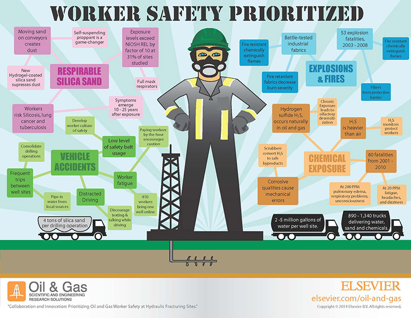 Safety_Matters_infographic