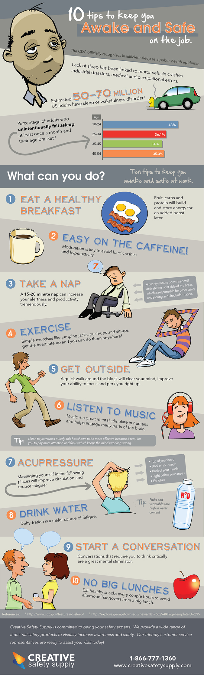10 Tips to keep you awake and safe on the job