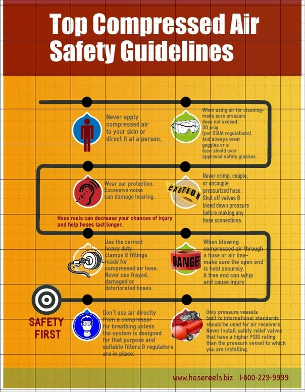 Compressed-Air-Safety-Poster