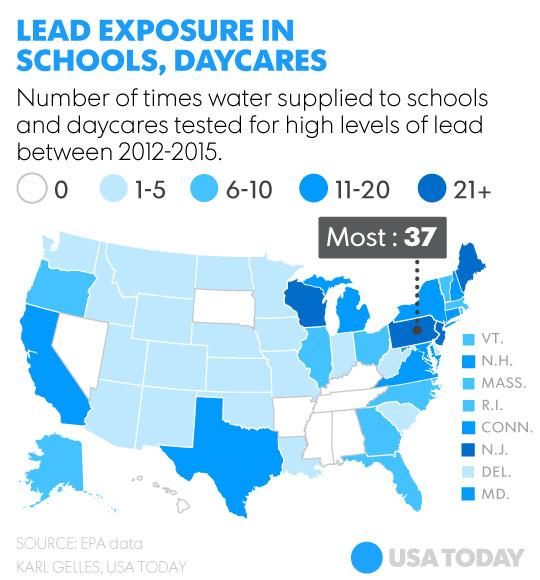 lead-schools-ONLINE