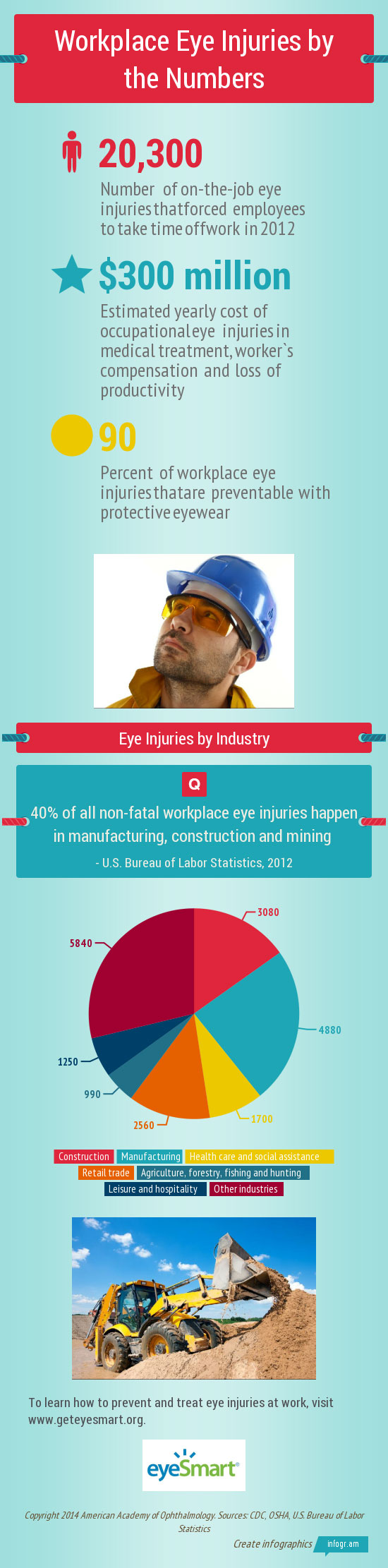 Workplace-Eye-Injuries-March-2014-550px