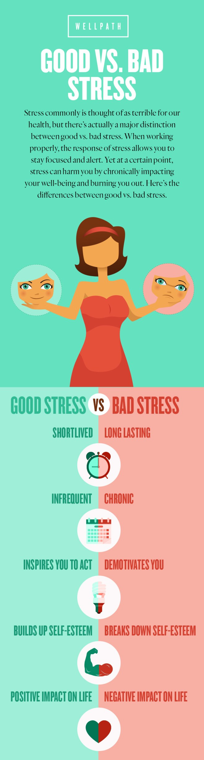 WellPath-Infographic-GoodvsBad_Stress