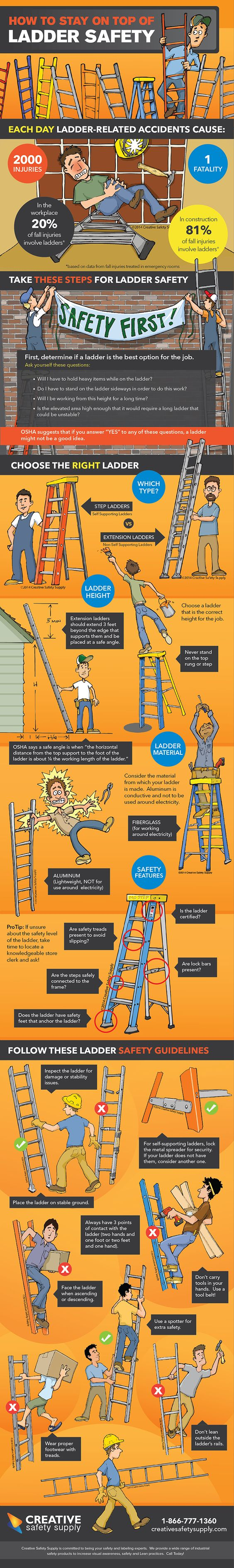 Ladder_Safety