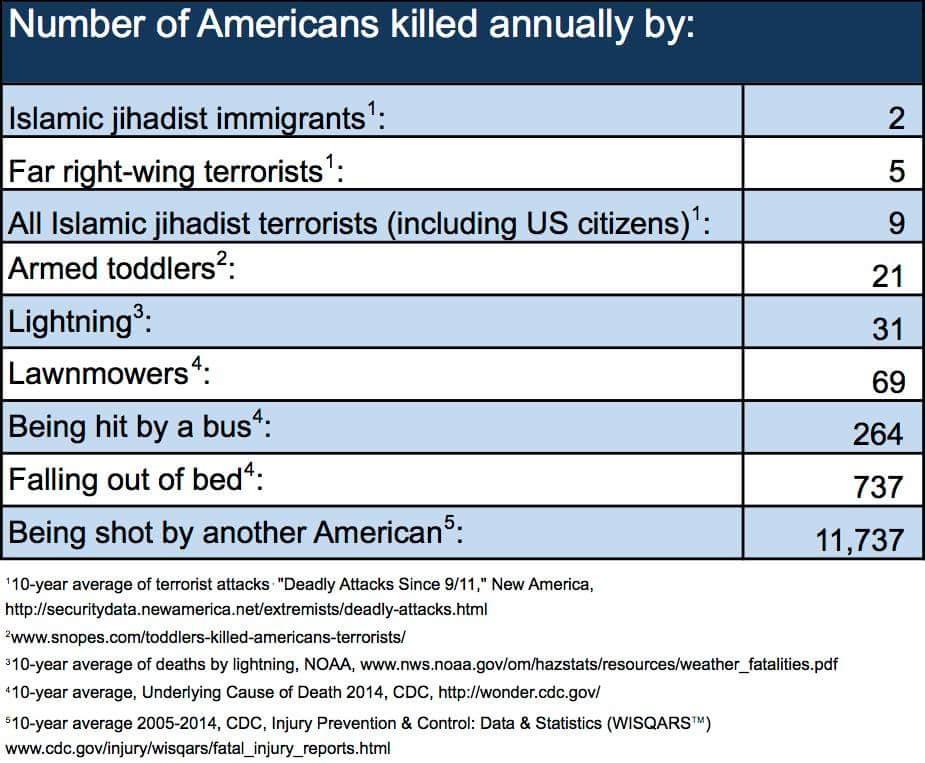 annual_deaths