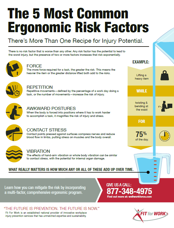 Ergonomic_Risk_Factors